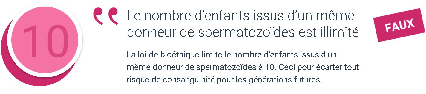 dondespermatozoides.fr
